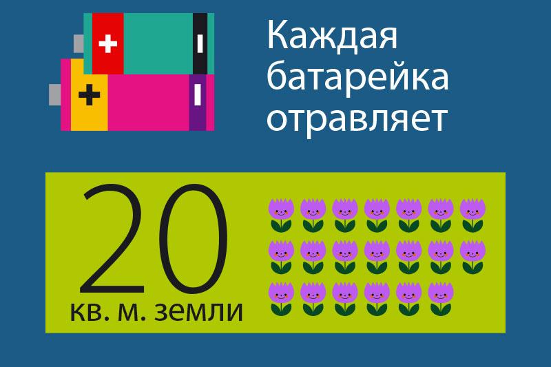 musor-batareyki-2